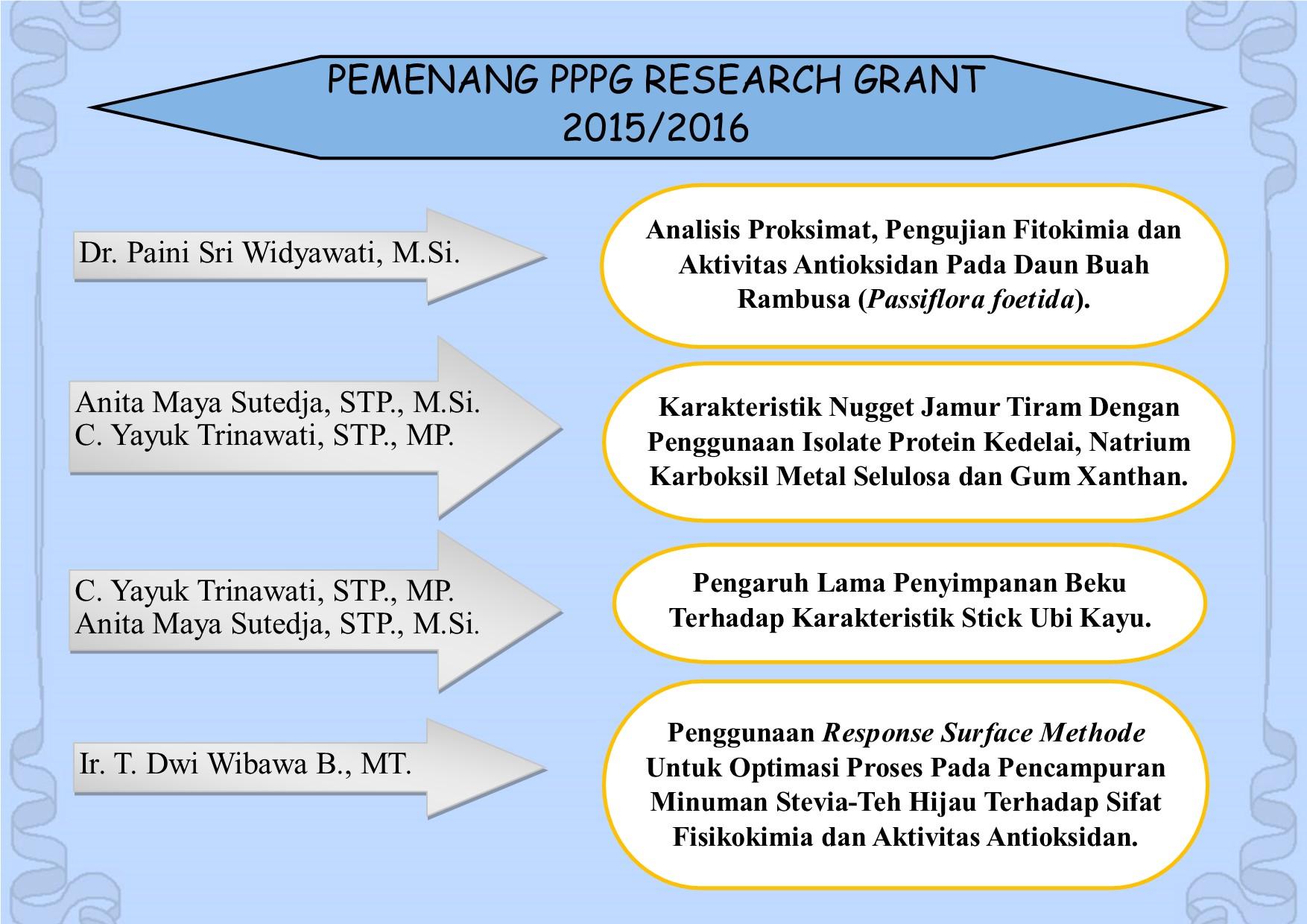 Pemenang PPPG Research Grant 2015/2016