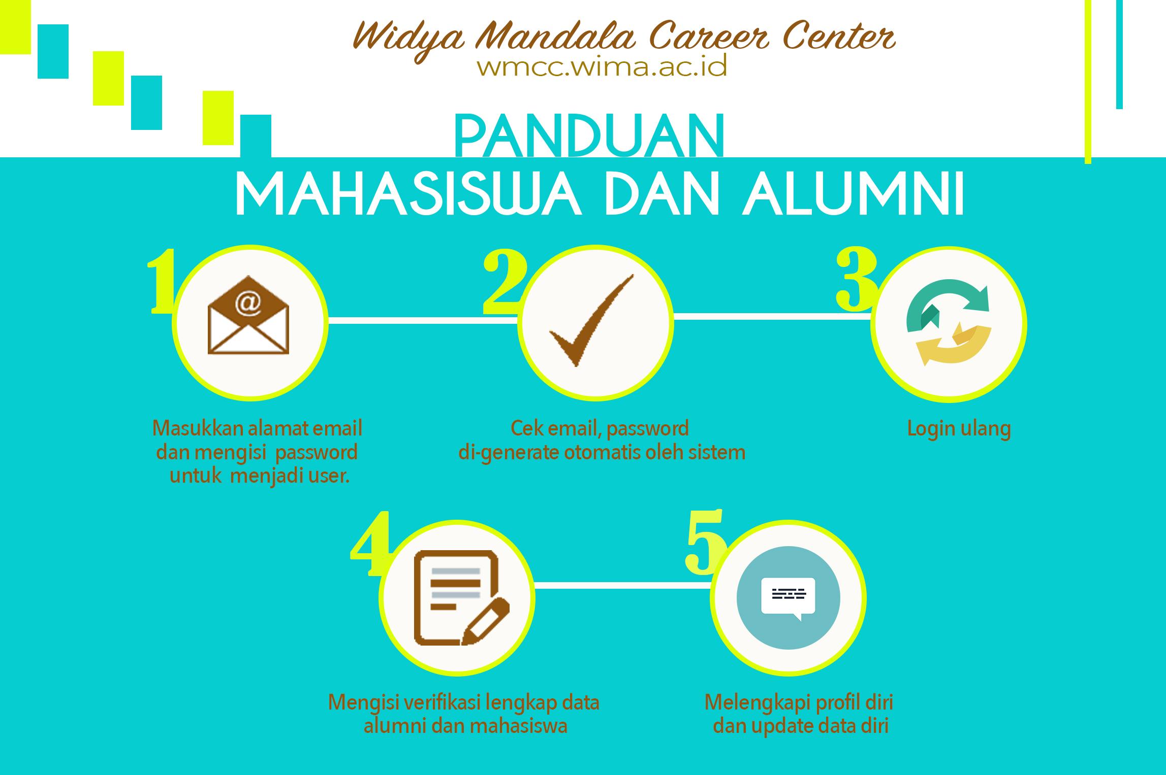 Panduan WMCC untuk mahasiswa